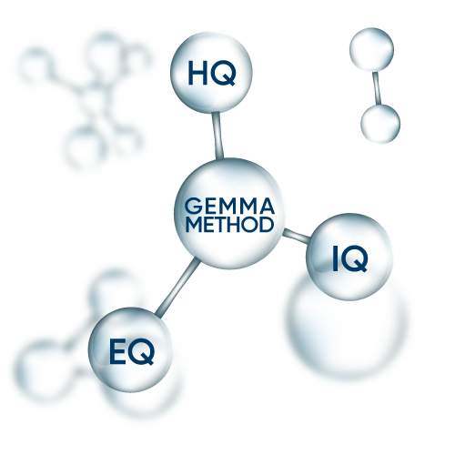 gemma-hq-eq-iq-hq-4komp